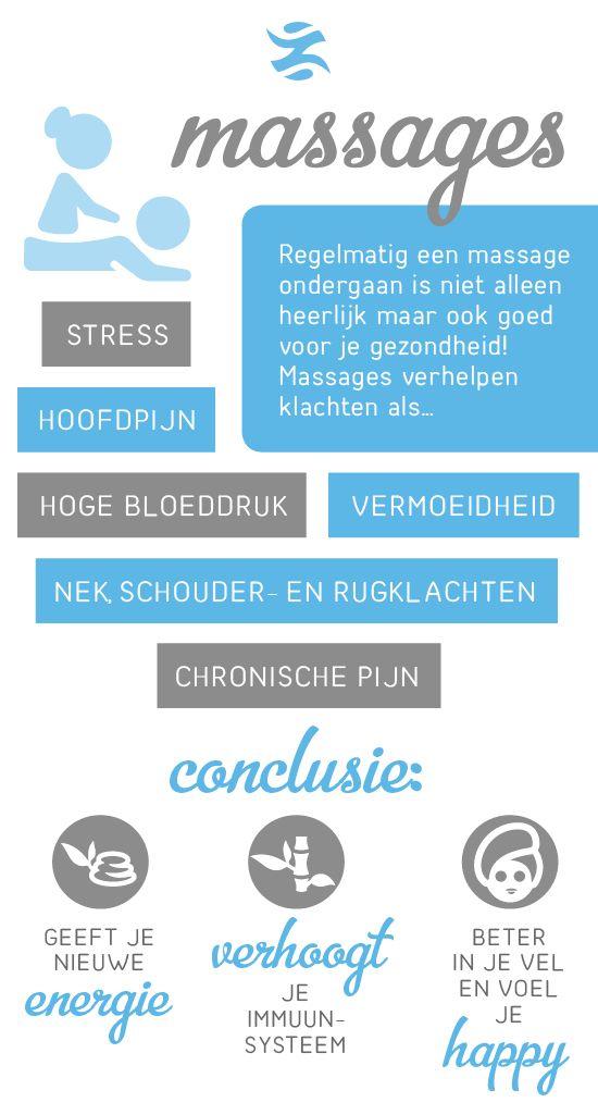 effect van een massage